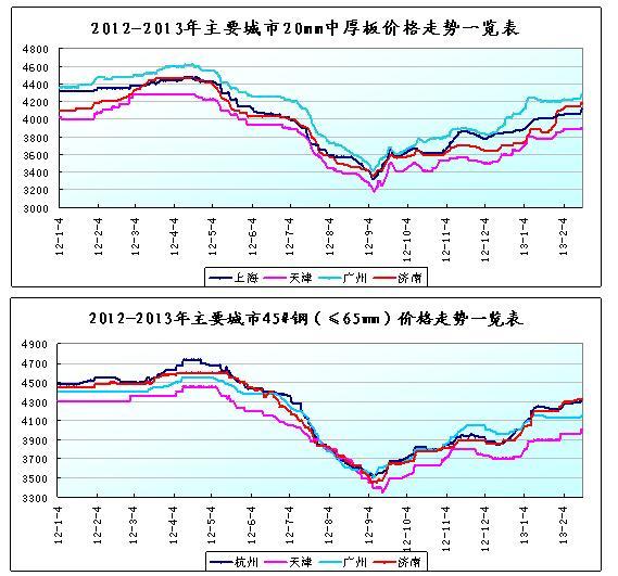 中国钢企网